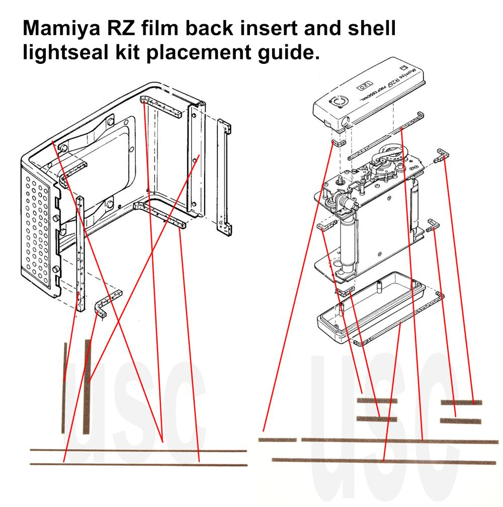 USCamera Light Seal Placement Guide | Mamiya RZ Film Back